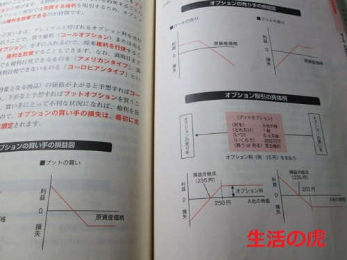 FP2級級集中合格講座3