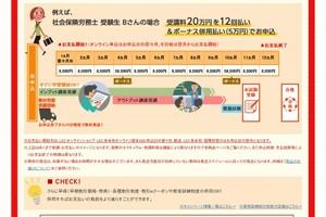 LECクレジット手数料キャンペーン