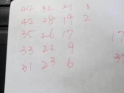 住宅診断士試験、第6回過去問題